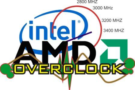 Overclock Adalah Maksimalisasi Sistem 3