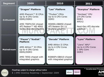 September AMD roadmap 01